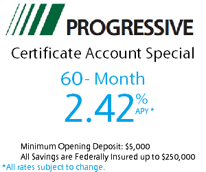 PROGRESSIVE CREDIT UNION Rates 300x250