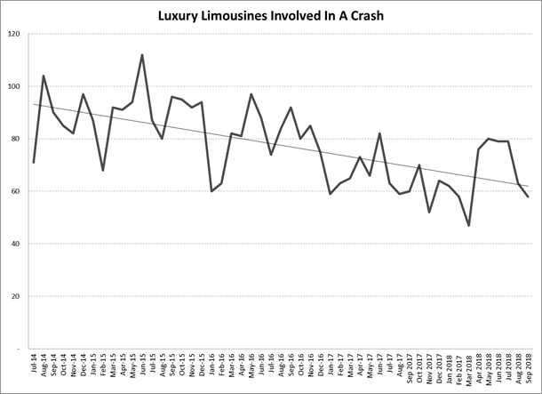 LUXURY-LIMOUSINES-INVOLVED-IN-A-CRASH